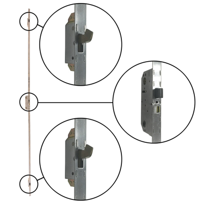 A Series Hinged Door Active Panel 3 Point Lock Mechanism