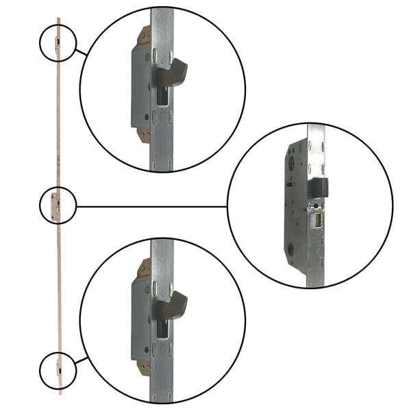 Three Point Mechanism : A series hinged door active panel point lock mechanism