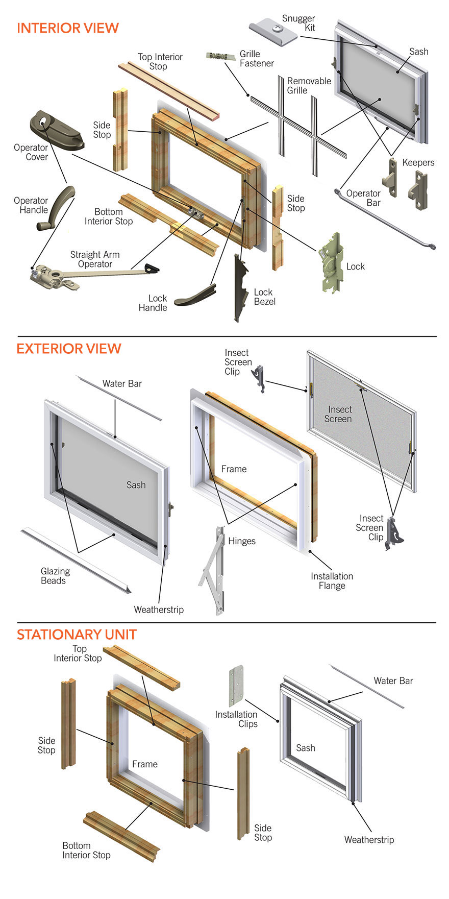 Perma Shield 174 Awning Parts Diagram