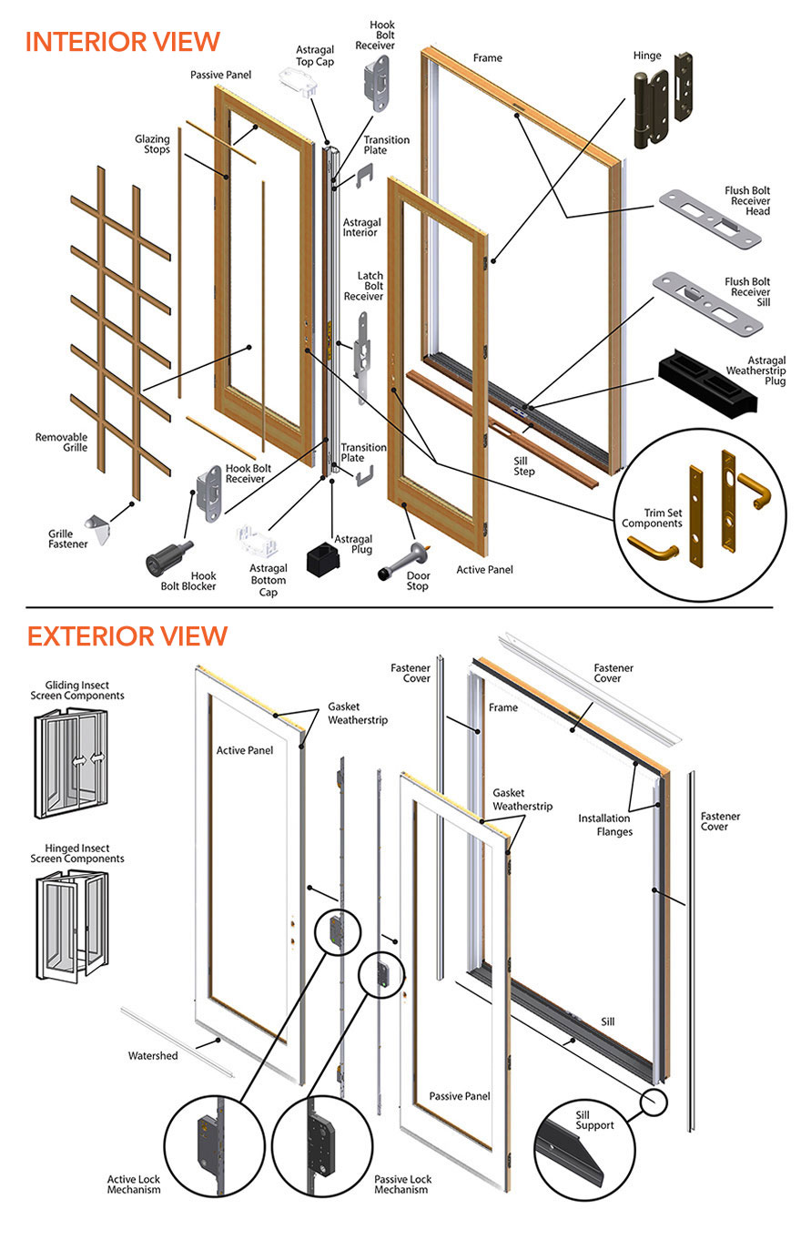 Sliding Window Parts Diagram.400 Series Frenchwood Patio Door Parts Diagram