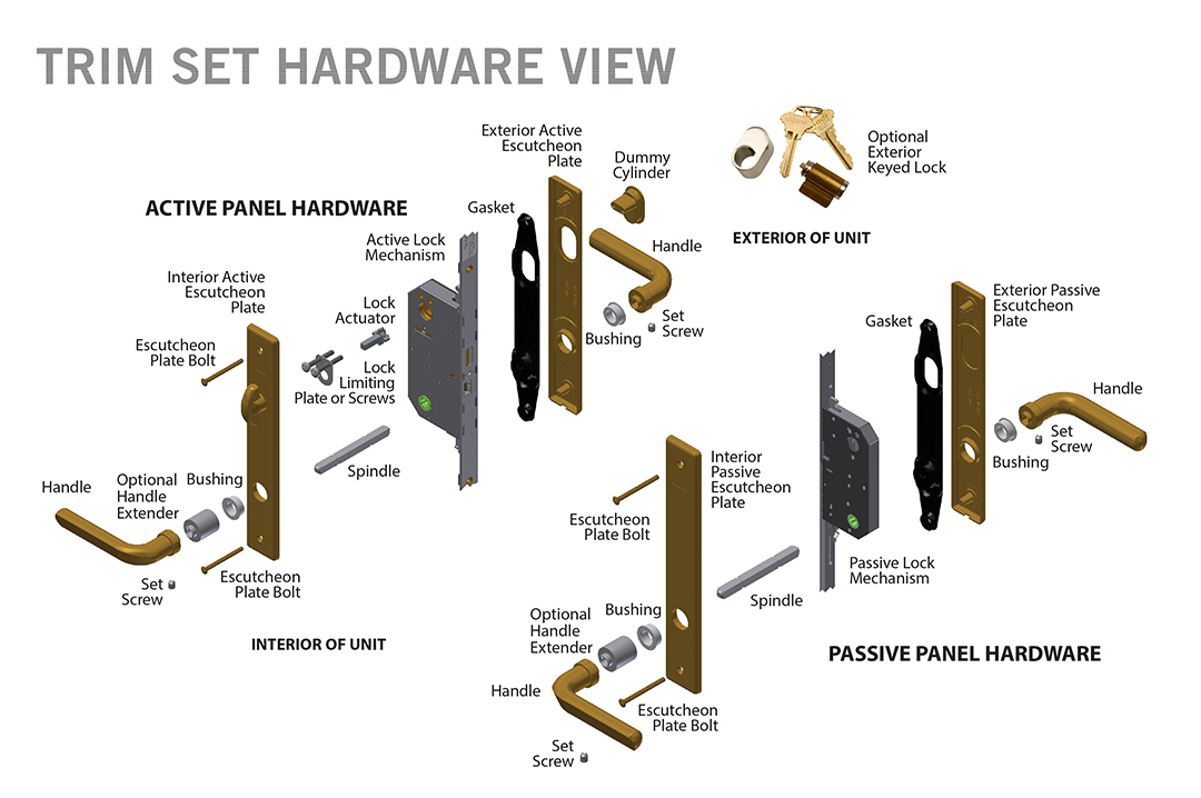 Door Hardware Parts Amp Jeld Wen Patio Door Hardware Parts