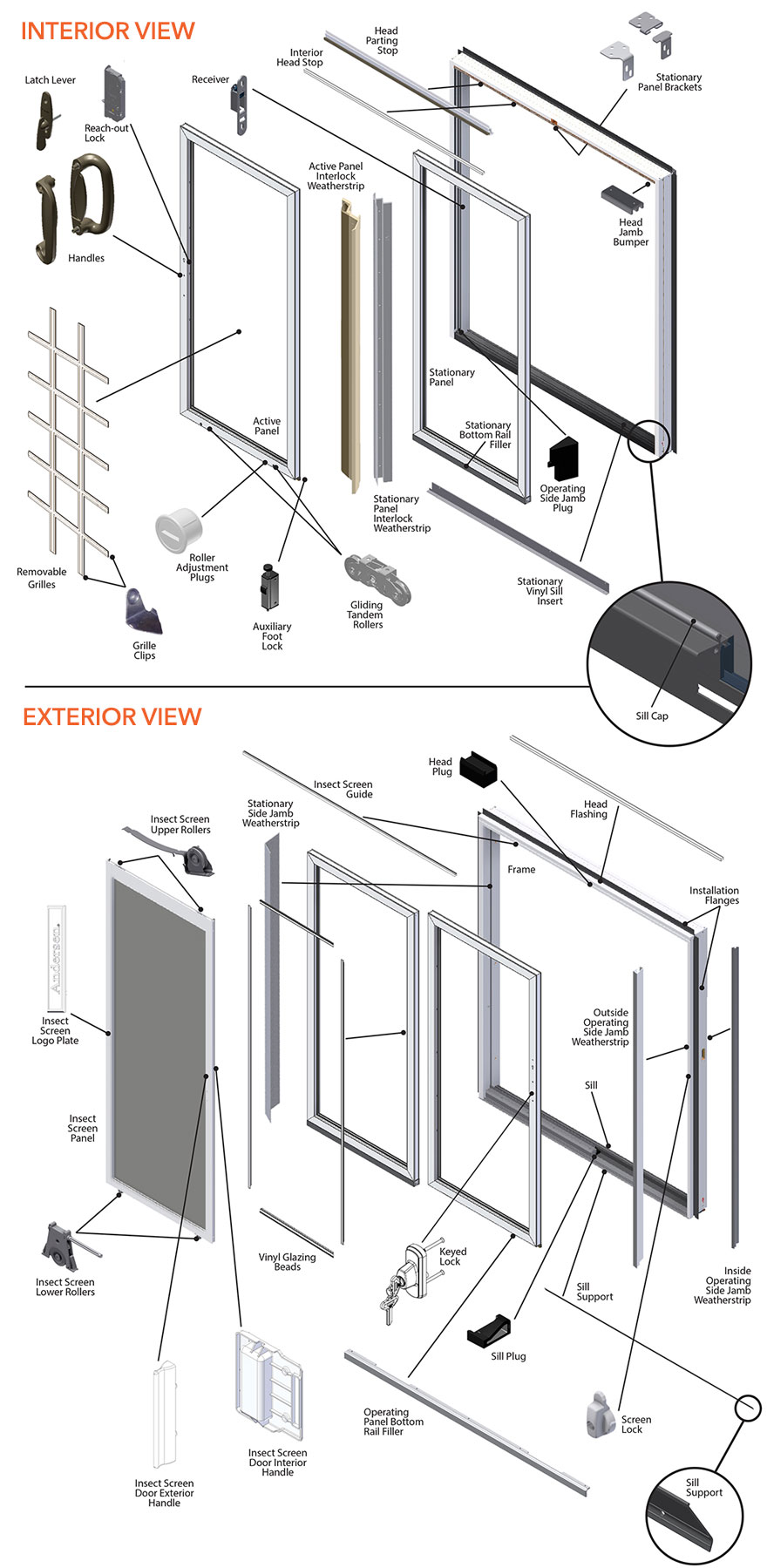 Perma-Shield Gliding Patio Door Parts Diagram on