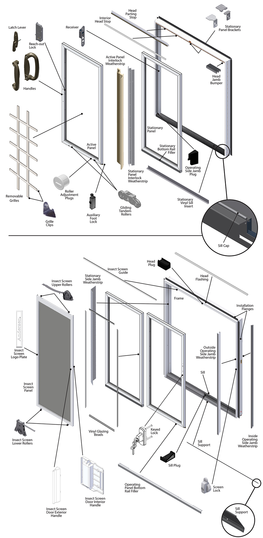 Perma Shield Gliding Patio Door Parts Diagram
