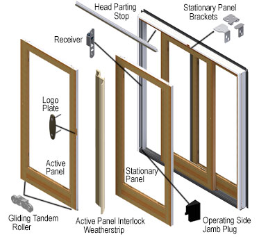 Frenchwood gliding patio door parts andersen windows doors for Exterior door frame parts