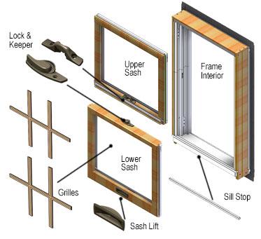 Andersen Perma Shield Narroline Double Hung Windows